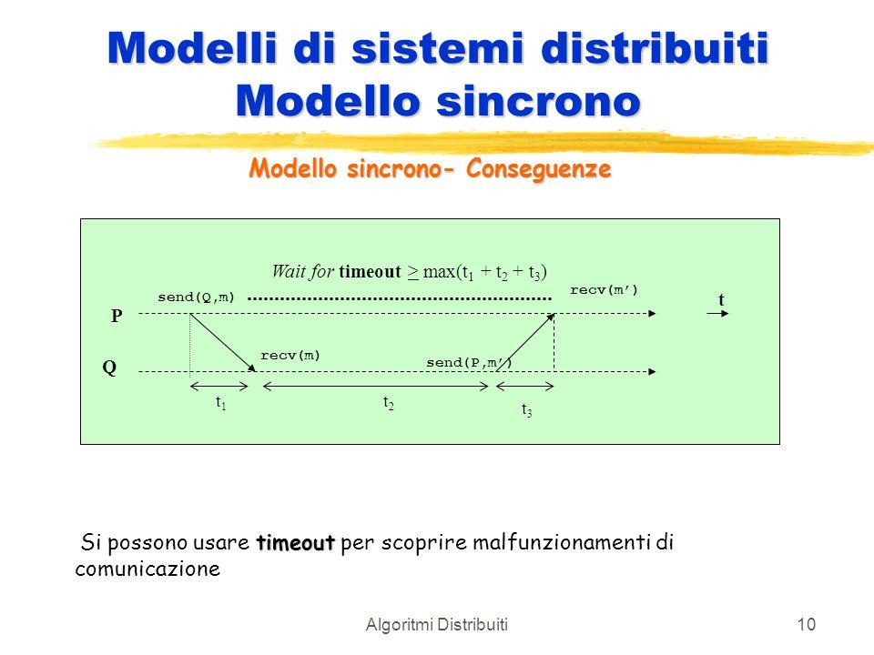 Algoritmi Distribuiti10 Modelli di sistemi distribuiti Modello sincrono Modello sincrono- Conseguenze timeout Si possono usare timeout per scoprire ma