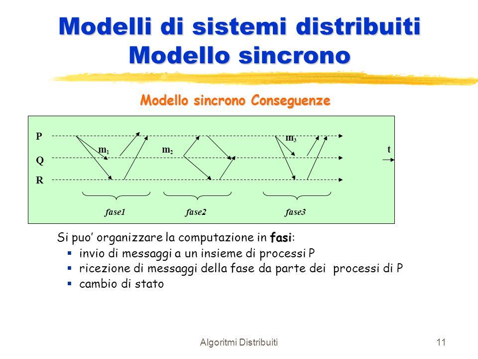 Algoritmi Distribuiti11 Modelli di sistemi distribuiti Modello sincrono Modello sincrono Conseguenze fasi Si puo' organizzare la computazione in fasi: