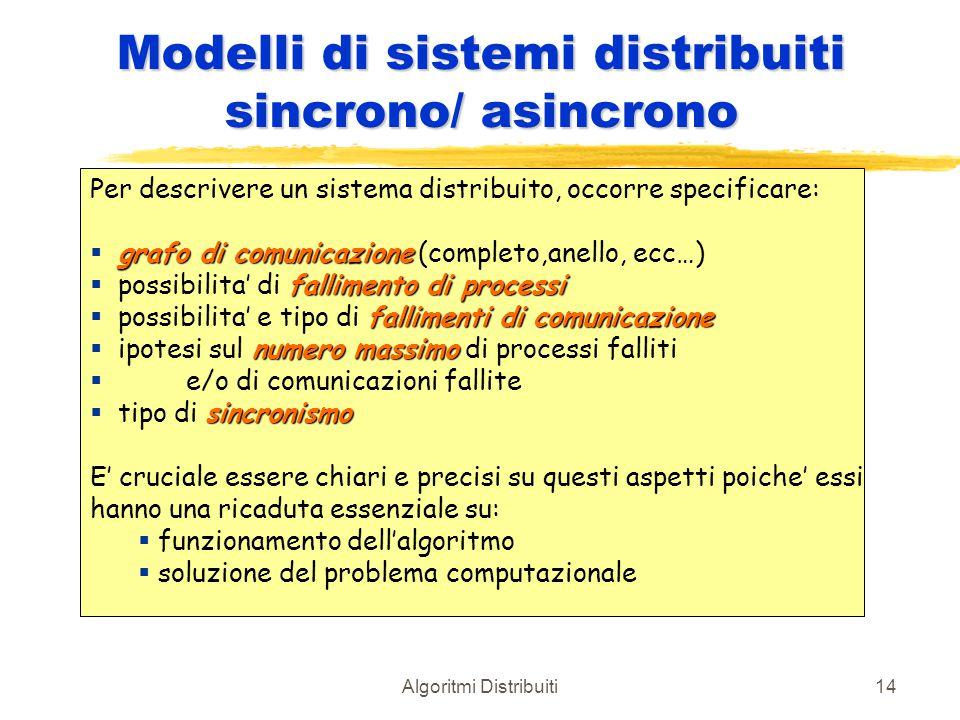 Algoritmi Distribuiti14 Modelli di sistemi distribuiti sincrono/ asincrono Per descrivere un sistema distribuito, occorre specificare: grafo di comuni