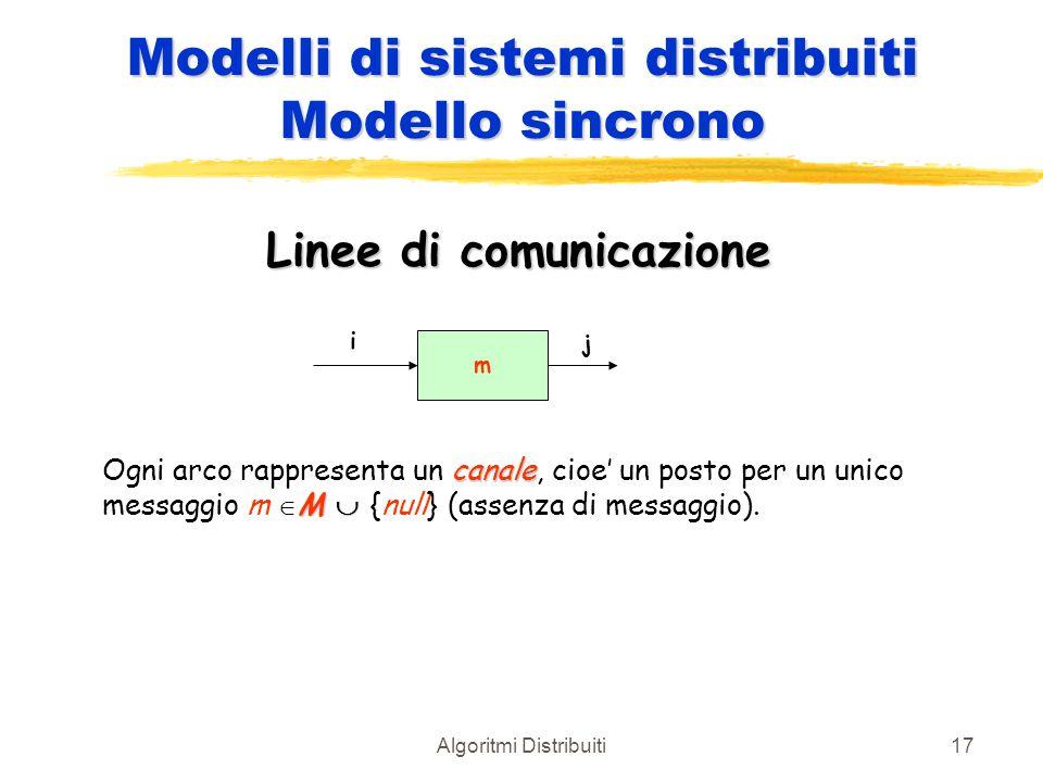 Algoritmi Distribuiti17 Modelli di sistemi distribuiti Modello sincrono Linee di comunicazione canale M  Ogni arco rappresenta un canale, cioe' un po