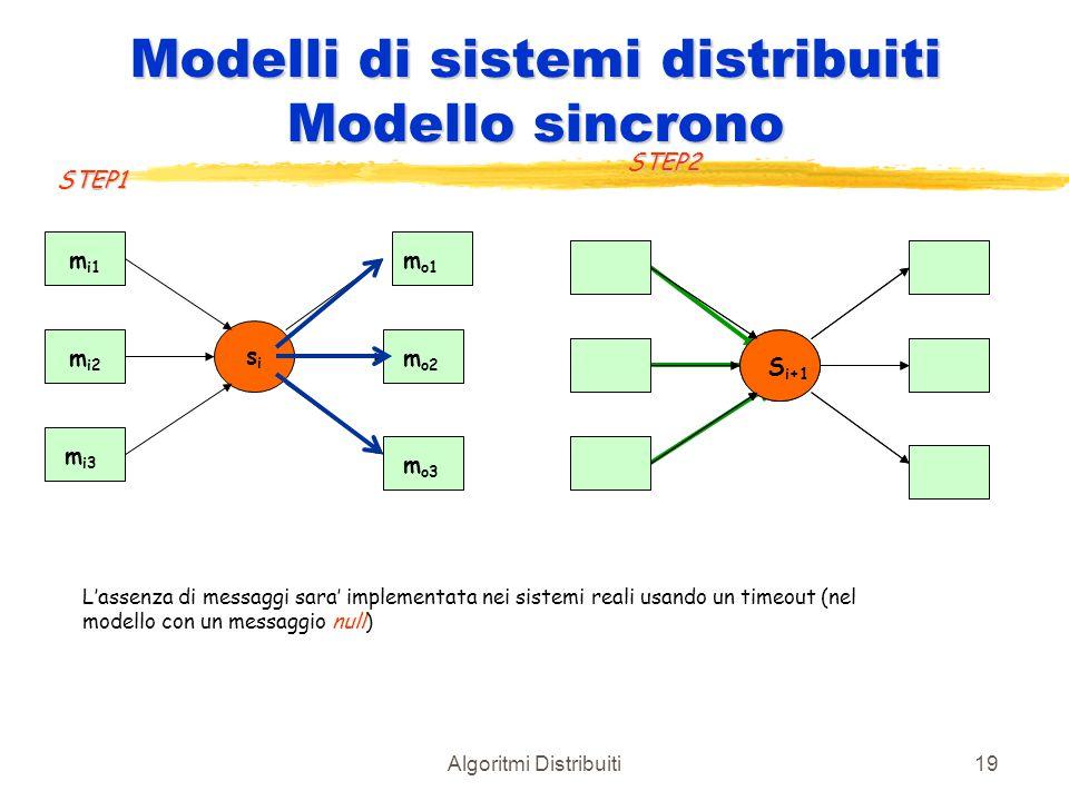 Algoritmi Distribuiti19 Modelli di sistemi distribuiti Modello sincrono sisi STEP1 STEP2 L'assenza di messaggi sara' implementata nei sistemi reali us