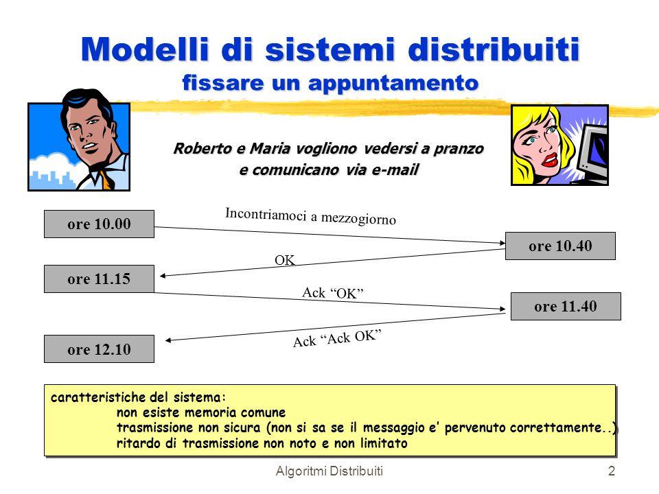 Algoritmi Distribuiti2 Modelli di sistemi distribuiti fissare un appuntamento Roberto e Maria vogliono vedersi a pranzo e comunicano via e-mail ore 10