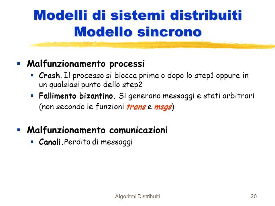 Algoritmi Distribuiti20 Modelli di sistemi distribuiti Modello sincrono  Malfunzionamento processi  Crash. Il processo si blocca prima o dopo lo ste