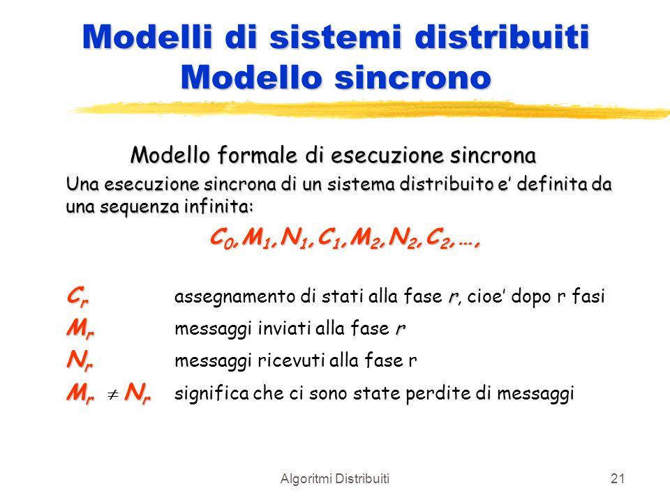 Algoritmi Distribuiti21 Modelli di sistemi distribuiti Modello sincrono Modello formale di esecuzione sincrona Una esecuzione sincrona di un sistema d