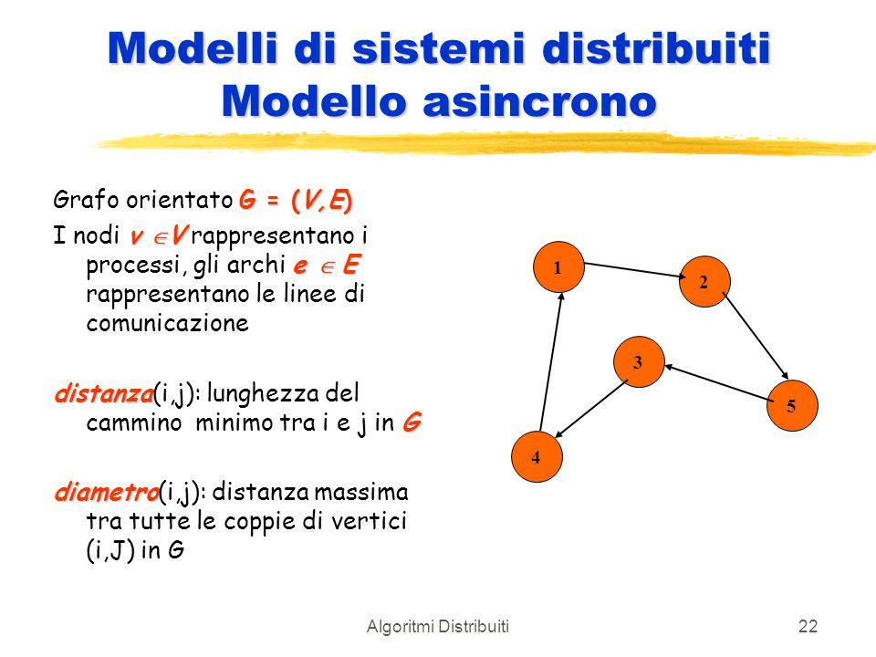 Algoritmi Distribuiti22 Modelli di sistemi distribuiti Modello asincrono G = (V,E) Grafo orientato G = (V,E) v  V e  E I nodi v  V rappresentano i