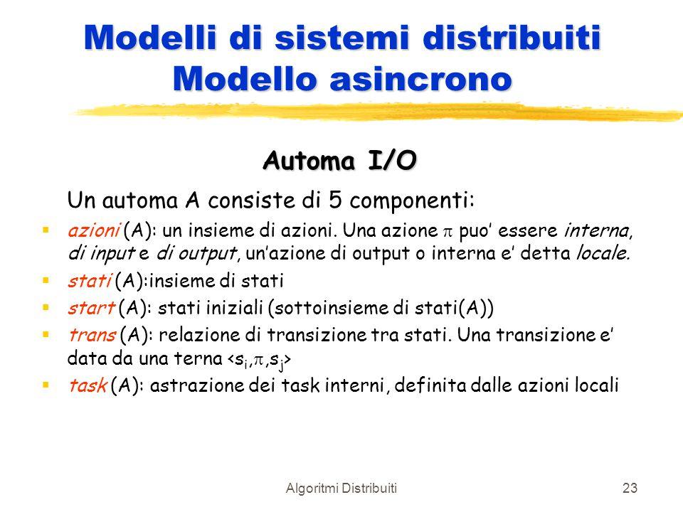 Algoritmi Distribuiti23 Modelli di sistemi distribuiti Modello asincrono Automa I/O Un automa A consiste di 5 componenti:  azioni (A): un insieme di