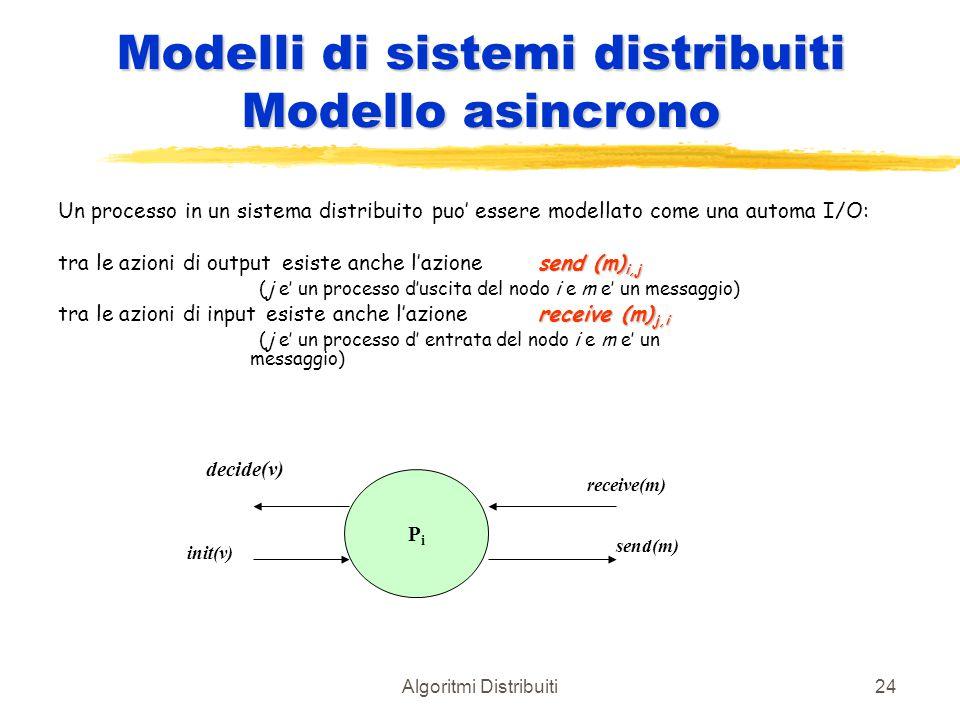 Algoritmi Distribuiti24 Modelli di sistemi distribuiti Modello asincrono Un processo in un sistema distribuito puo' essere modellato come una automa I