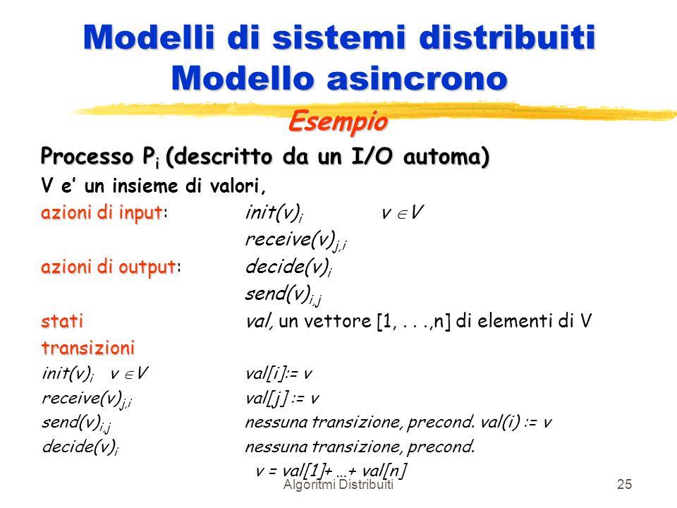Algoritmi Distribuiti25 Modelli di sistemi distribuiti Modello asincrono Esempio Processo P i (descritto da un I/O automa) V e' un insieme di valori,