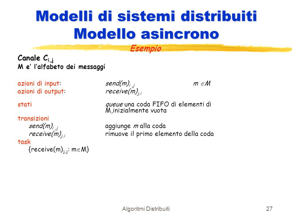 Algoritmi Distribuiti27 Modelli di sistemi distribuiti Modello asincrono Esempio Canale C i,j M e' l'alfabeto dei messaggi azioni di input azioni di i