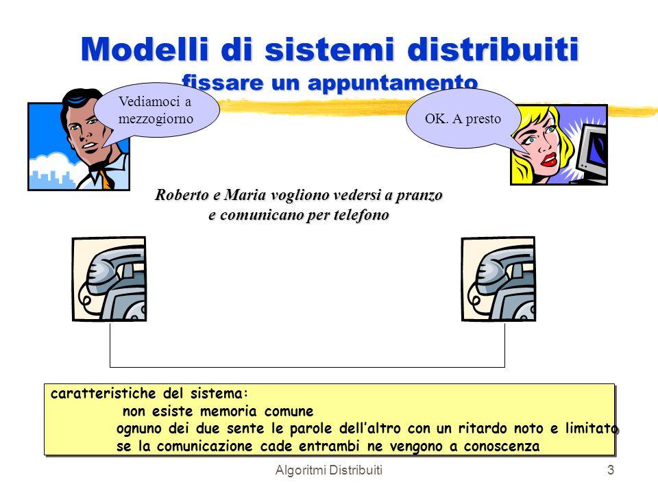 Algoritmi Distribuiti3 Modelli di sistemi distribuiti fissare un appuntamento Roberto e Maria vogliono vedersi a pranzo e comunicano per telefono cara