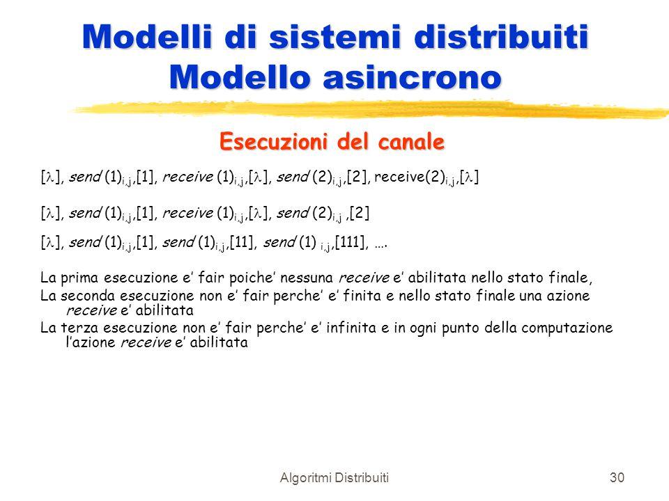 Algoritmi Distribuiti30 Modelli di sistemi distribuiti Modello asincrono Esecuzioni del canale [ ], send (1) i,j,[1], receive (1) i,j,[ ], send (2) i,
