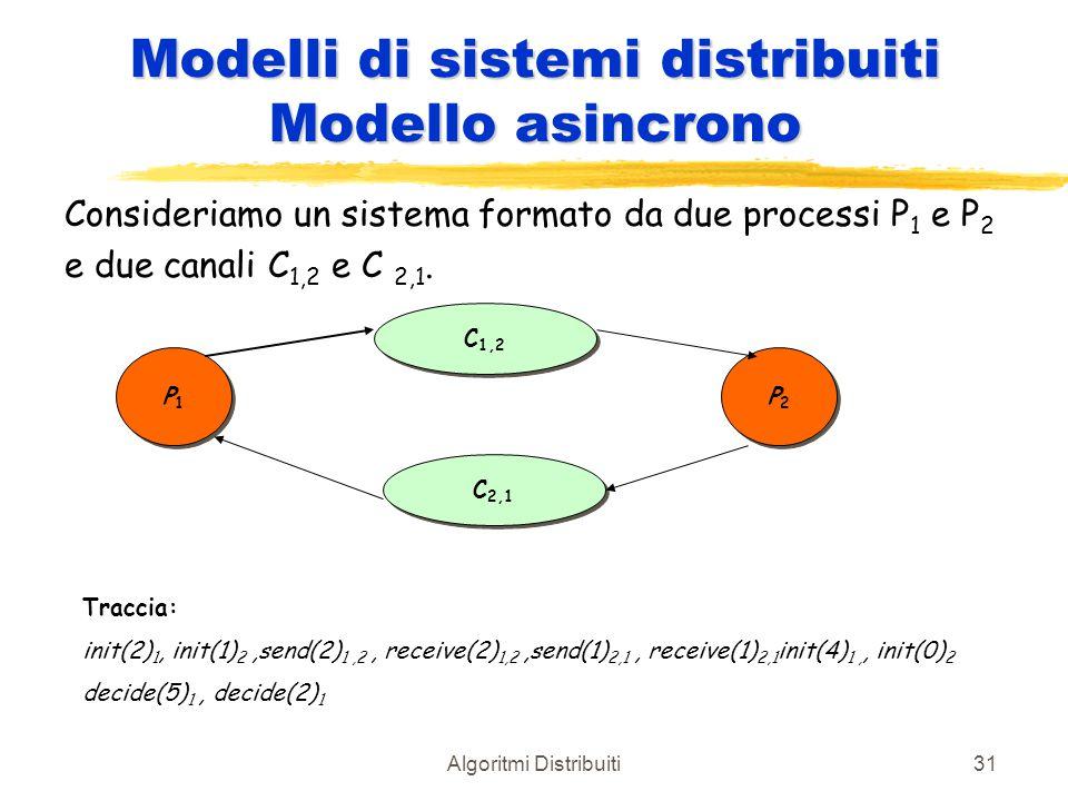 Algoritmi Distribuiti31 Modelli di sistemi distribuiti Modello asincrono Consideriamo un sistema formato da due processi P 1 e P 2 e due canali C 1,2