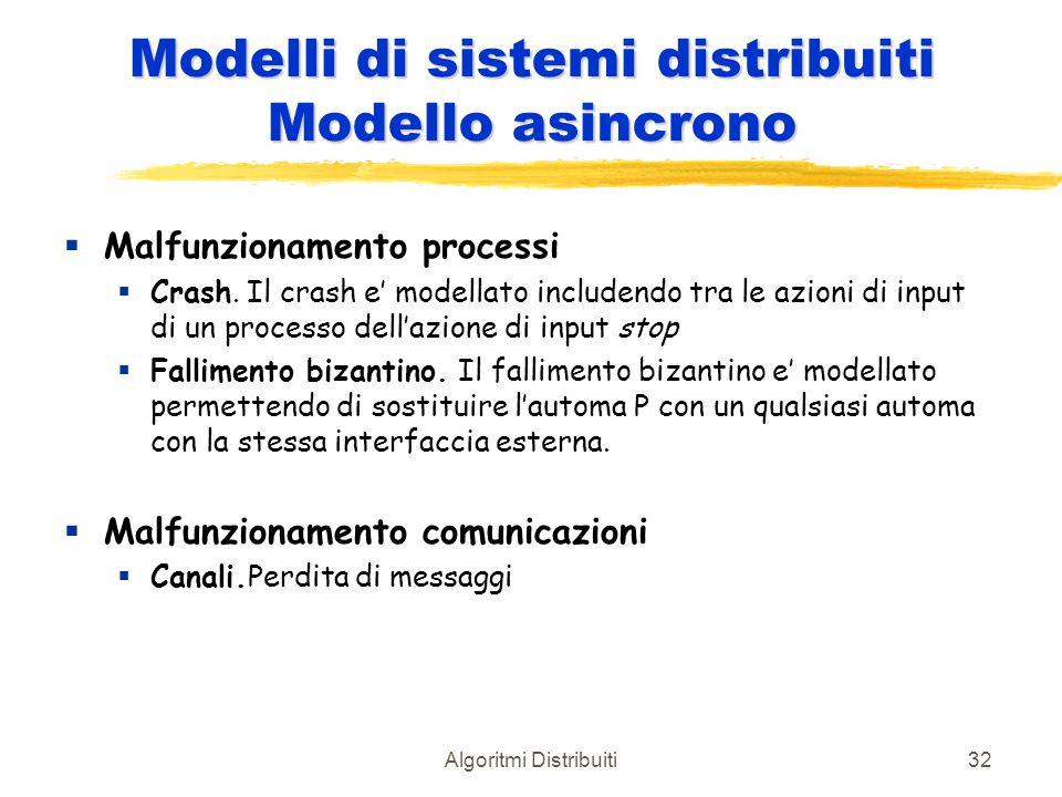 Algoritmi Distribuiti32 Modelli di sistemi distribuiti Modello asincrono  Malfunzionamento processi  Crash. Il crash e' modellato includendo tra le