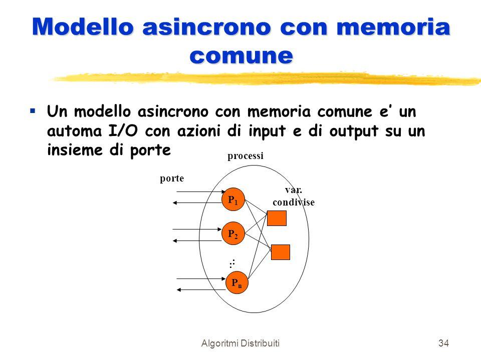 Algoritmi Distribuiti34 Modello asincrono con memoria comune  Un modello asincrono con memoria comune e' un automa I/O con azioni di input e di outpu