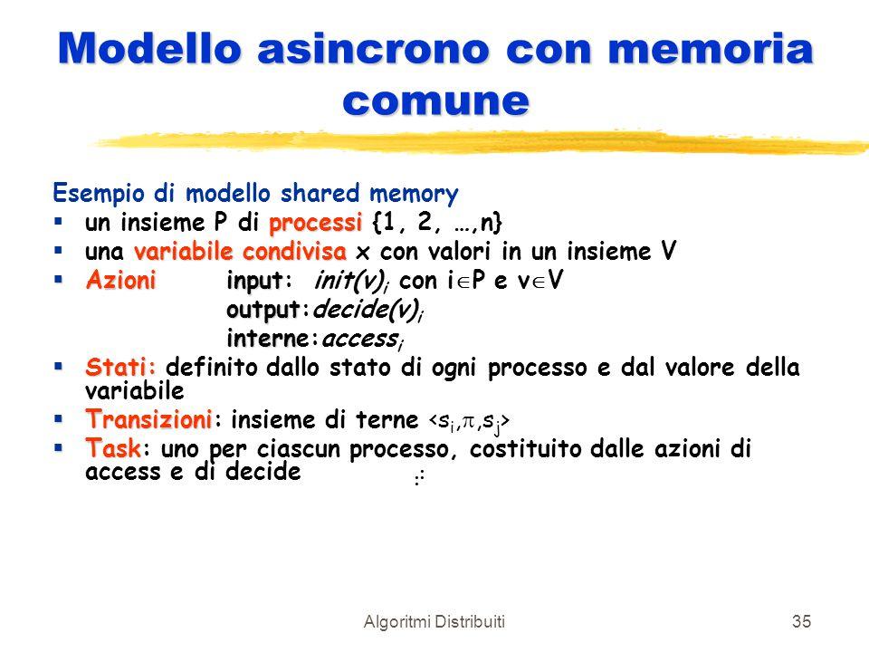 Algoritmi Distribuiti35 Modello asincrono con memoria comune Esempio di modello shared memory processi  un insieme P di processi {1, 2, …,n} variabil