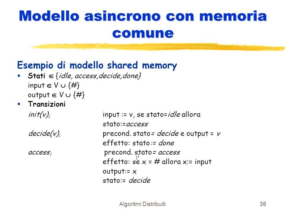 Algoritmi Distribuiti36 Modello asincrono con memoria comune Esempio di modello shared memory  Stati  {idle, access,decide,done} input  V  {#} out
