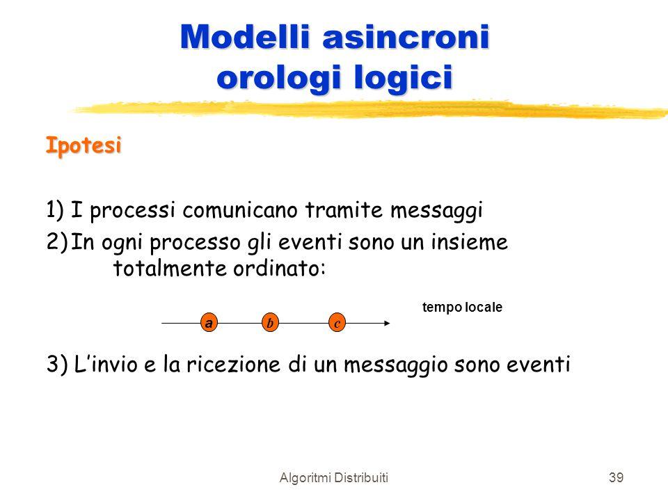 Algoritmi Distribuiti39 Modelli asincroni orologi logici Ipotesi 1)I processi comunicano tramite messaggi 2)In ogni processo gli eventi sono un insiem