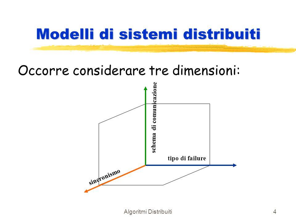 Algoritmi Distribuiti4 Modelli di sistemi distribuiti Occorre considerare tre dimensioni: tipo di failure schema di comunicazione sincronismo
