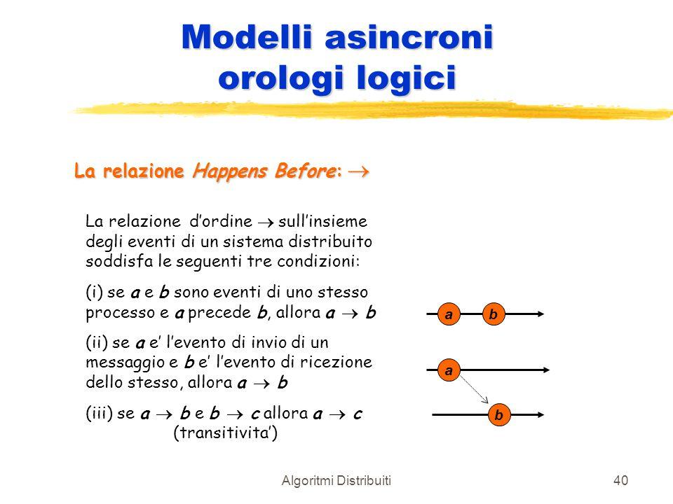 Algoritmi Distribuiti40 Modelli asincroni orologi logici La relazione Happens Before:  La relazione d'ordine  sull'insieme degli eventi di un sistem