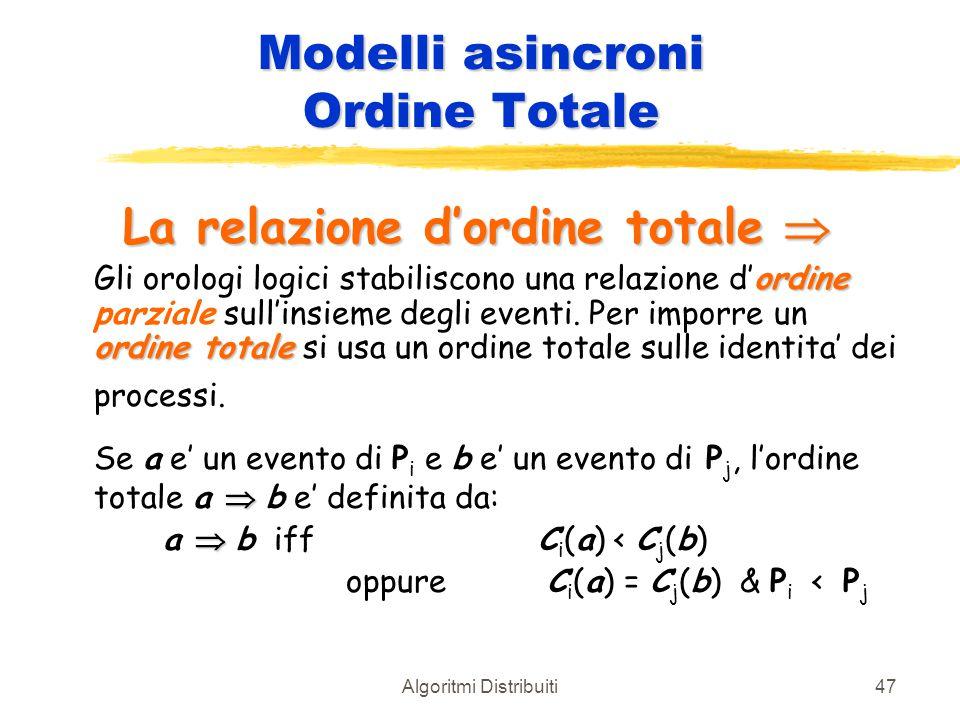 Algoritmi Distribuiti47 Modelli asincroni Ordine Totale La relazione d'ordine totale  ordine ordine totale Gli orologi logici stabiliscono una relazi