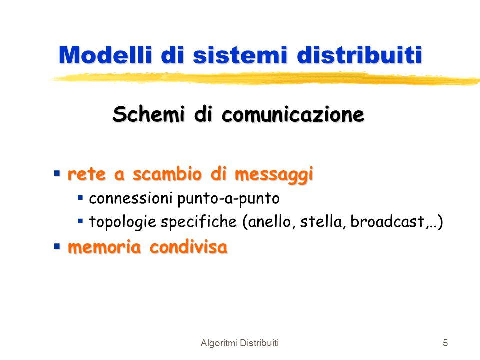 Algoritmi Distribuiti5 Modelli di sistemi distribuiti Schemi di comunicazione  rete a scambio di messaggi  connessioni punto-a-punto  topologie spe