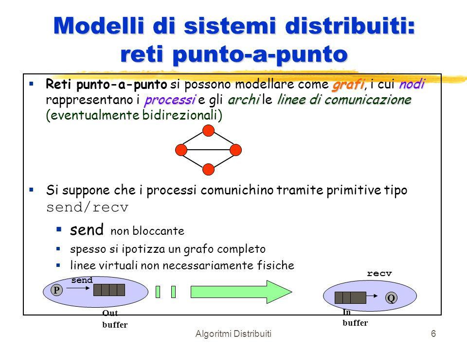 Algoritmi Distribuiti6 Modelli di sistemi distribuiti: reti punto-a-punto grafinodi processiarchilinee di comunicazione  Reti punto-a-punto si posson