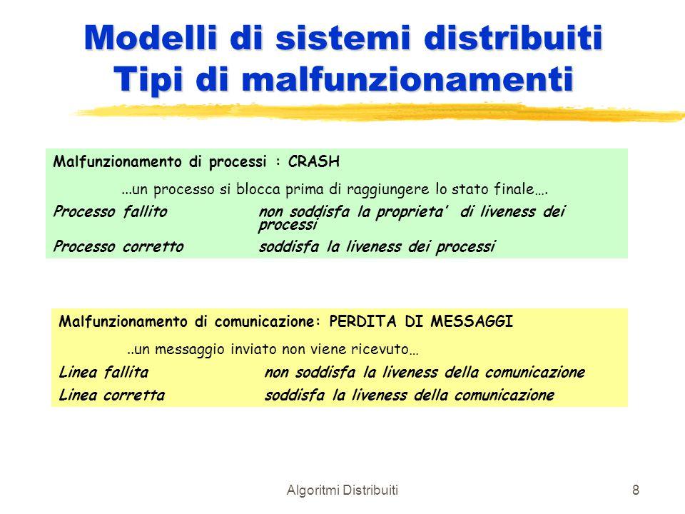 Algoritmi Distribuiti8 Modelli di sistemi distribuiti Tipi di malfunzionamenti Malfunzionamento di processi : CRASH...un processo si blocca prima di r