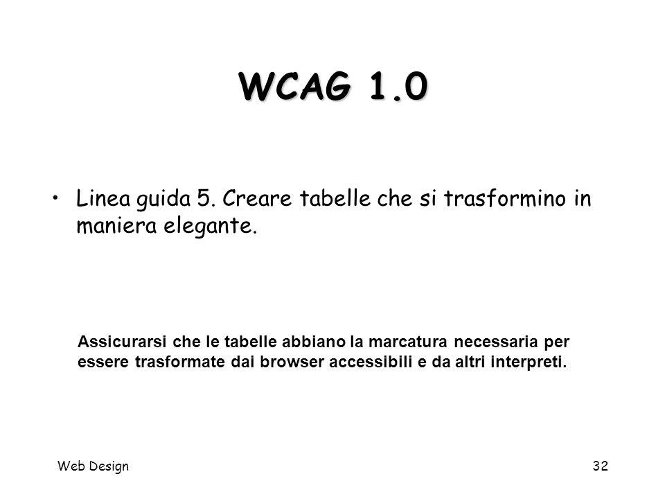 Web Design32 WCAG 1.0 Assicurarsi che le tabelle abbiano la marcatura necessaria per essere trasformate dai browser accessibili e da altri interpreti.