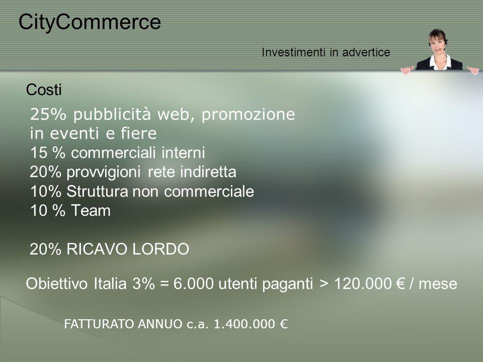 CityCommerce Investimenti in advertice 25% pubblicità web, promozione in eventi e fiere 15 % commerciali interni 20% provvigioni rete indiretta 10% Struttura non commerciale 10 % Team 20% RICAVO LORDO Costi Obiettivo Italia 3% = 6.000 utenti paganti > 120.000 € / mese FATTURATO ANNUO c.a.