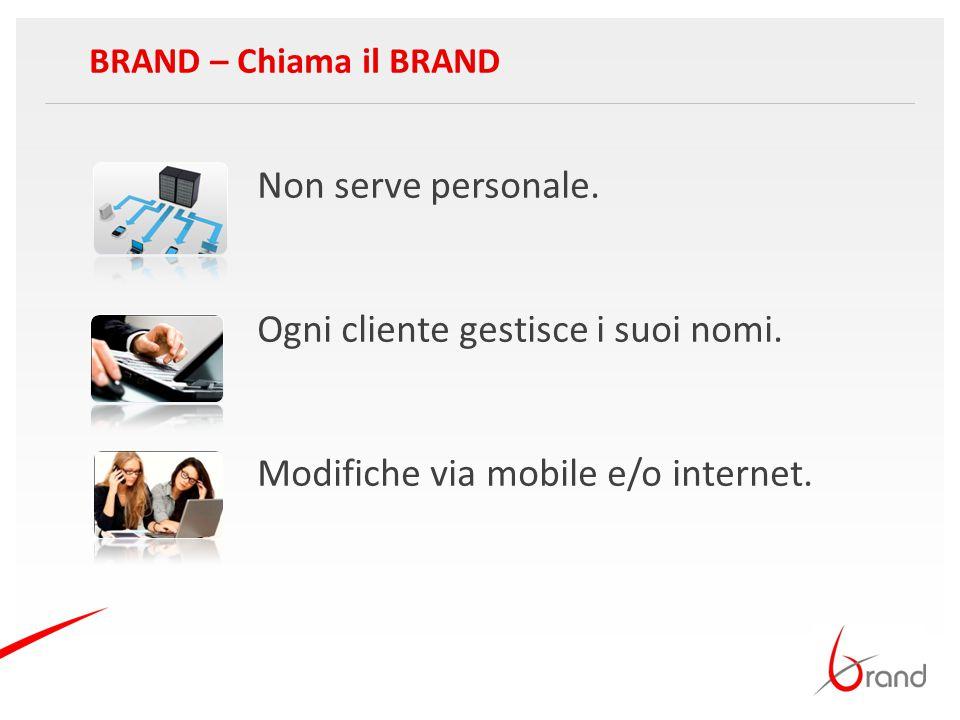 BRAND – Chiama il BRAND Non serve personale. Ogni cliente gestisce i suoi nomi. Modifiche via mobile e/o internet.