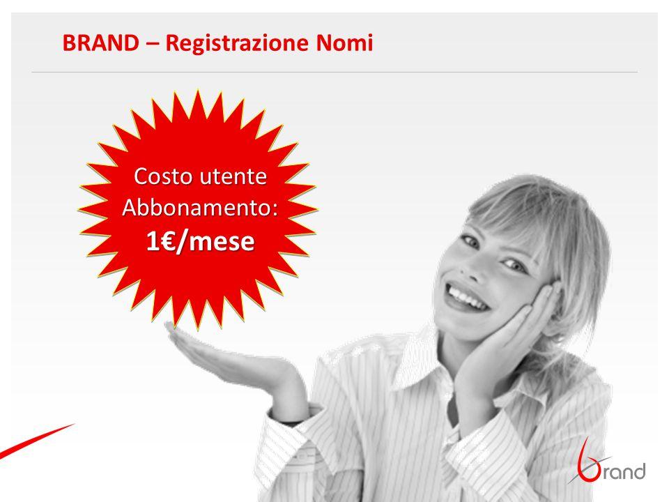 BRAND – Registrazione Nomi Costo utente Abbonamento:1€/mese