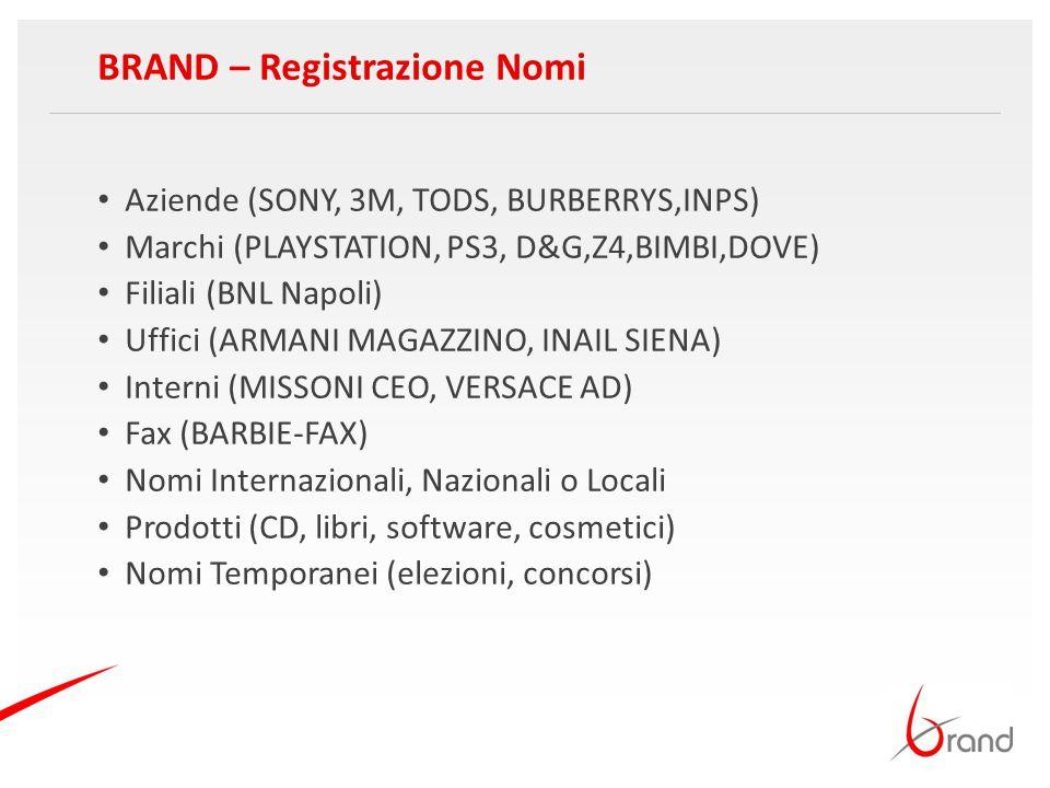 BRAND – Registrazione Nomi Aziende (SONY, 3M, TODS, BURBERRYS,INPS) Marchi (PLAYSTATION, PS3, D&G,Z4,BIMBI,DOVE) Filiali (BNL Napoli) Uffici (ARMANI M