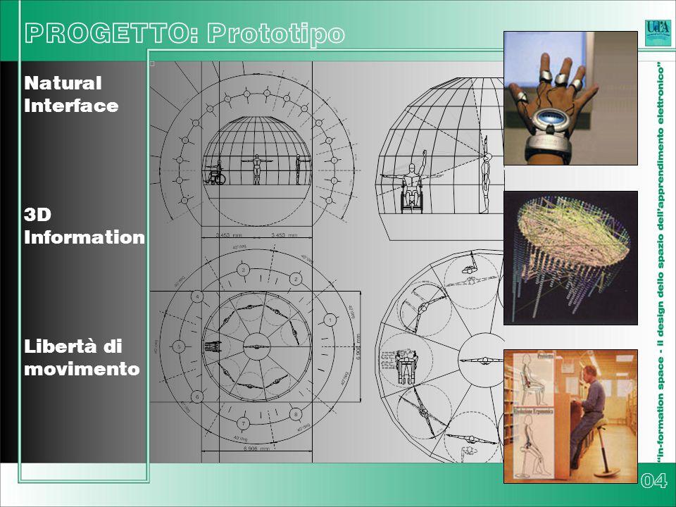 PROGETTO: Parametrico Ergonomia Computer Based Design Design Parametrico 03