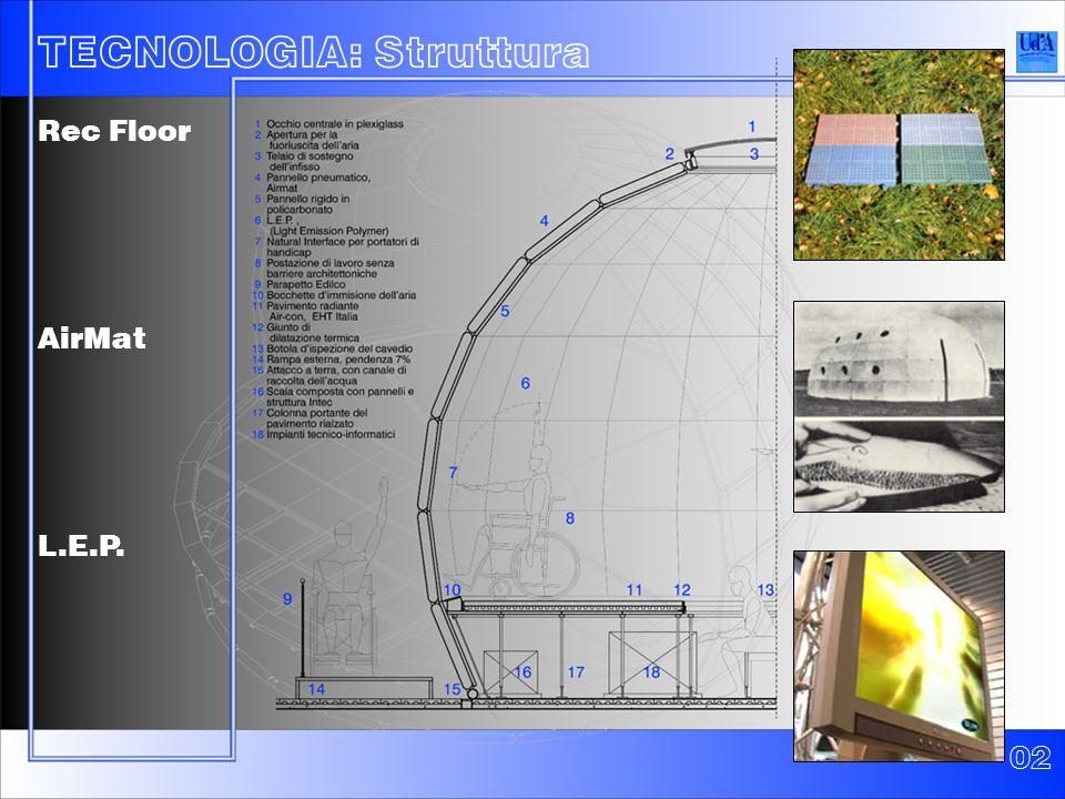 TECNOLOGIA: Modulo Modulo Radiale Intec Sopraelevati Modulo Quadrato 01
