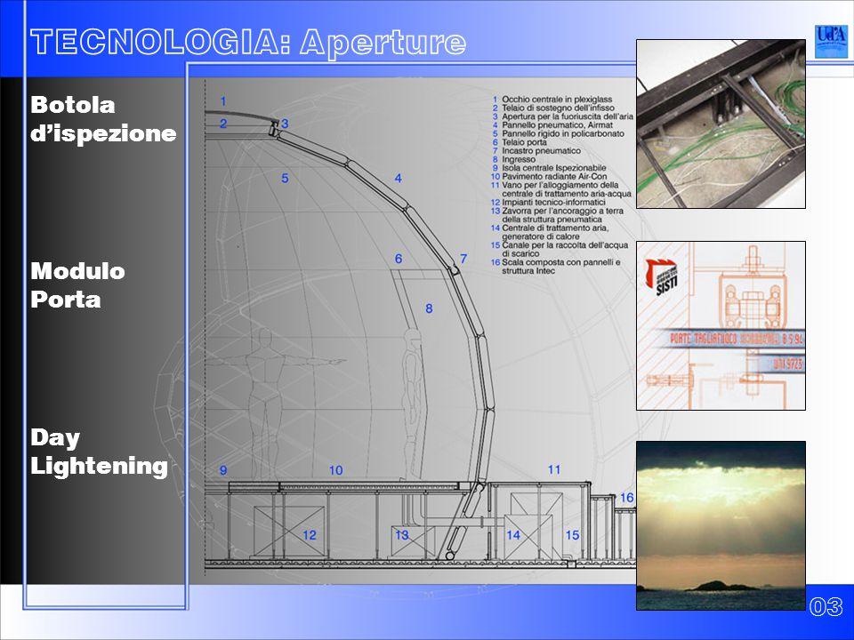 TECNOLOGIA: Struttura Rec Floor AirMat L.E.P. 02