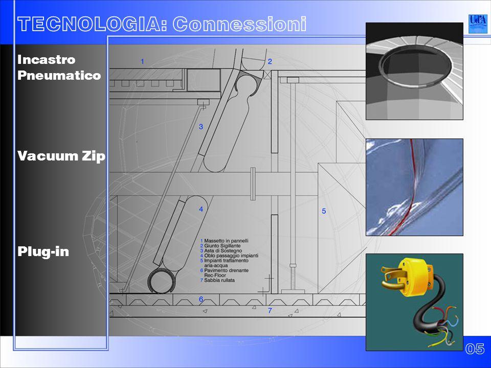 TECNOLOGIA: Impianti Air-Con Ciclo Aria- Acqua Ventilazione 04