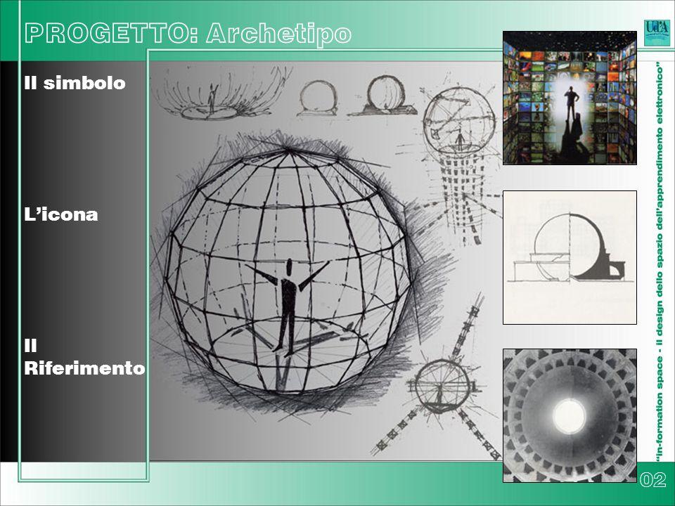 PROGETTO: Funzioni Analisi Logico- Funzionale Rapporti Percentuali Analisi delle Compati- bilità 01