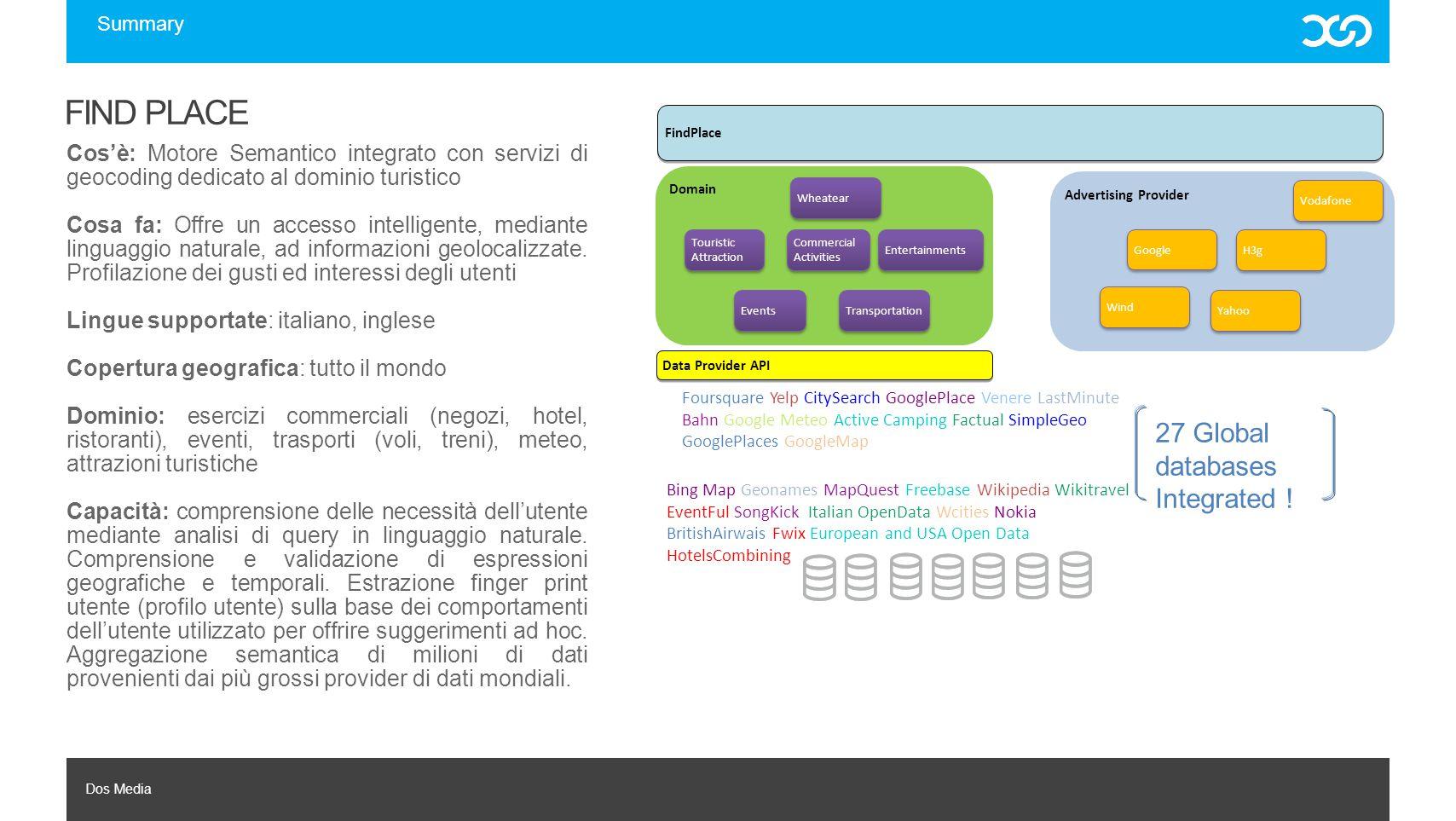 Dos Media FIND PLACE Cos'è: Motore Semantico integrato con servizi di geocoding dedicato al dominio turistico Cosa fa: Offre un accesso intelligente,