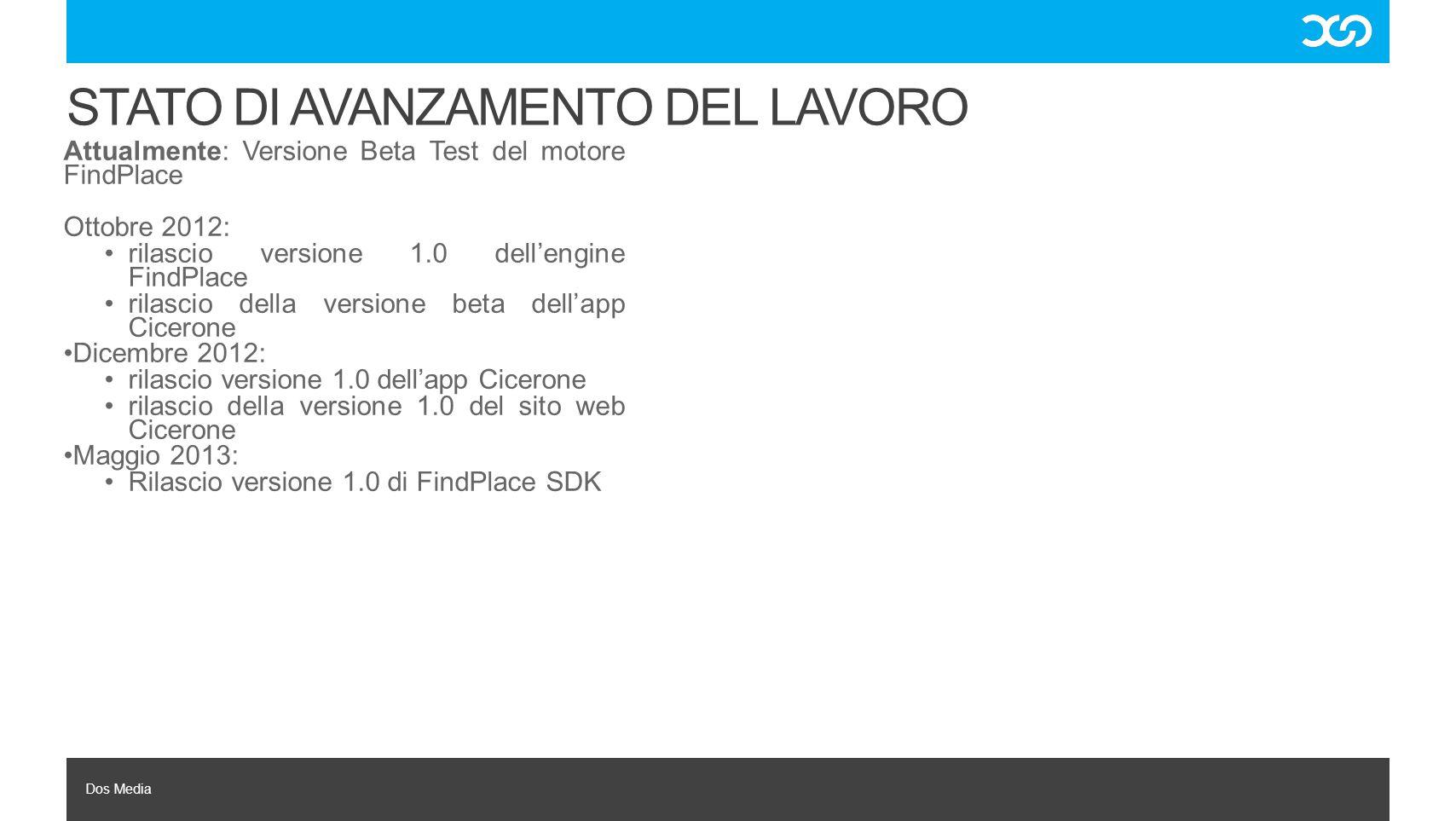 Dos Media STATO DI AVANZAMENTO DEL LAVORO Attualmente: Versione Beta Test del motore FindPlace Ottobre 2012: rilascio versione 1.0 dell'engine FindPla