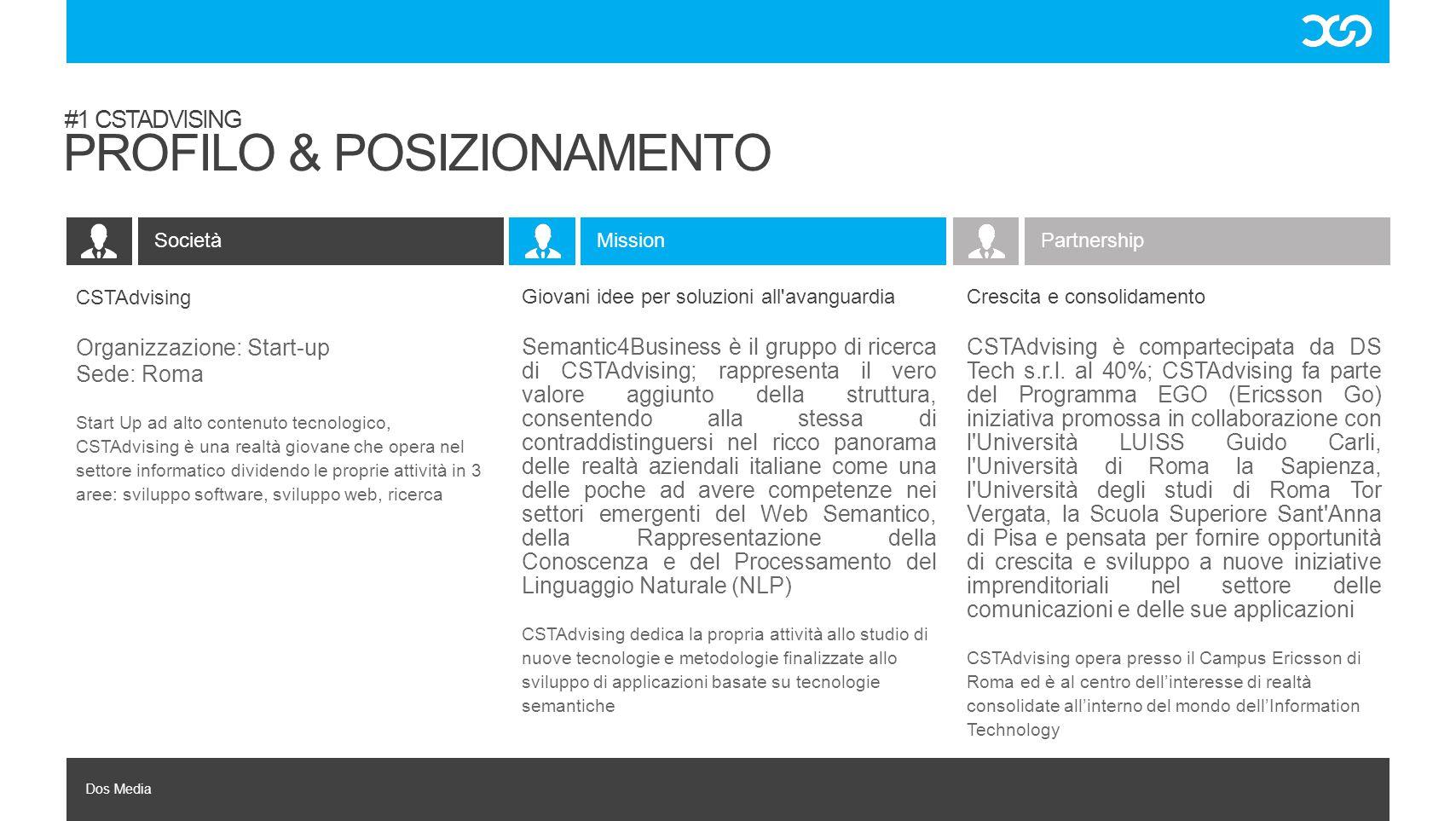 Dos Media TEAM Massimiliano Miglio: Laurea in Informatica con una tesi sul Web Semantico.
