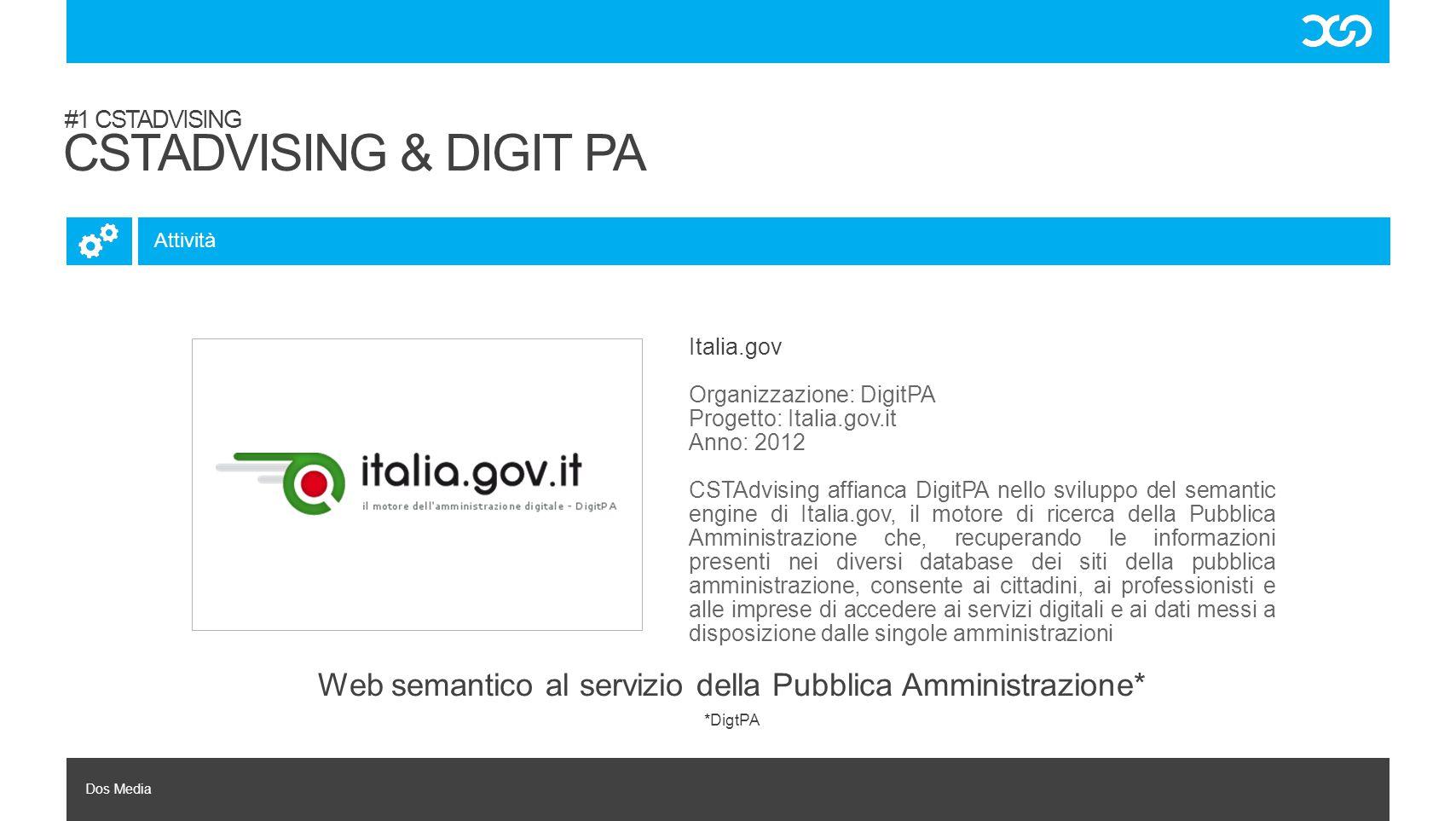 Dos Media Attività #1 CSTADVISING CSTADVISING & DIGIT PA Italia.gov Organizzazione: DigitPA Progetto: Italia.gov.it Anno: 2012 CSTAdvising affianca Di