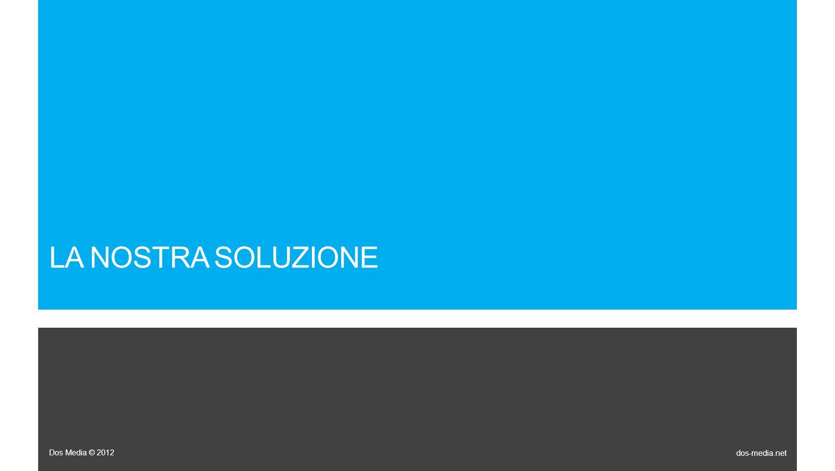 Dos Media B2C B2B MERCATO DI RIFERIMENTO Mercato B2B Immissione sul mercato piattaforma FindPlace SDK Vendita di servizi e consulenza nell'ambito dello sviluppo di soluzioni custom basate su tecnologie semantiche Potenziali Clienti e Partners per la tecnologia FindPlace e derivati Data provider integrati in FindPlace.