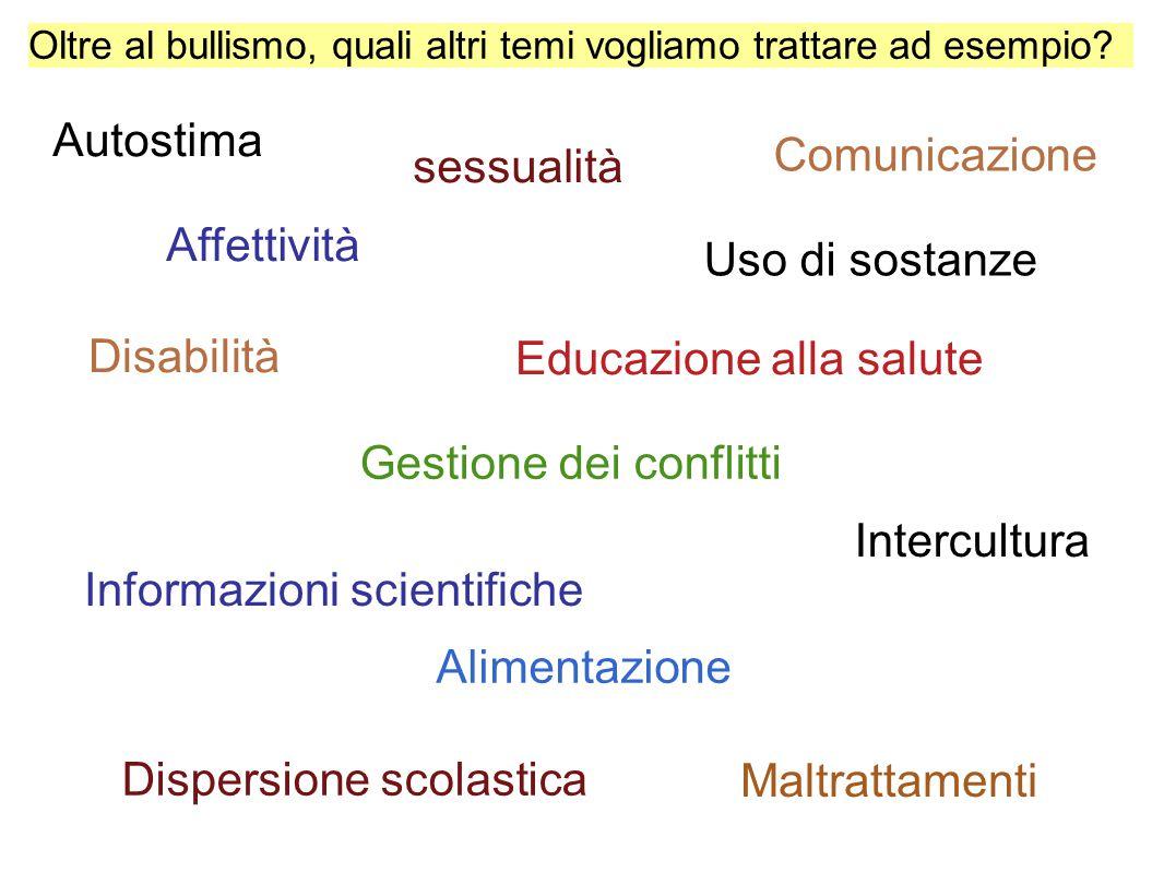 Alimentazione Affettività Autostima Comunicazione Disabilità Educazione alla salute Gestione dei conflitti Intercultura Informazioni scientifiche Malt
