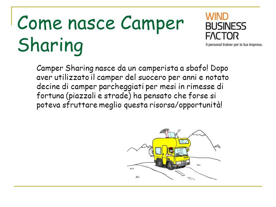 Camper Sharing nasce da un camperista a sbafo! Dopo aver utilizzato il camper del suocero per anni e notato decine di camper parcheggiati per mesi in