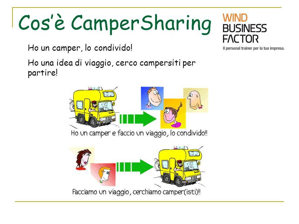 Cos'è CamperSharing Ho un camper, lo condivido.