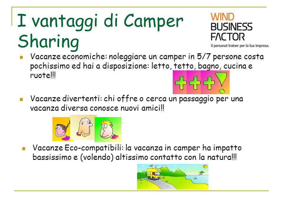 I vantaggi di Camper Sharing Vacanze economiche: noleggiare un camper in 5/7 persone costa pochissimo ed hai a disposizione: letto, tetto, bagno, cuci