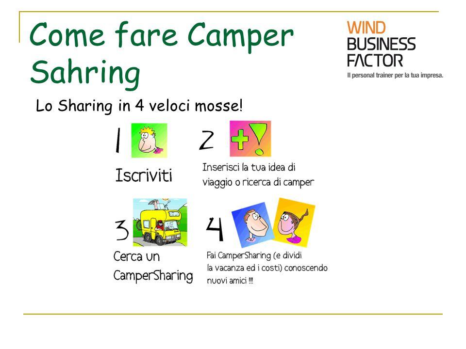 Come fare Camper Sahring Lo Sharing in 4 veloci mosse!