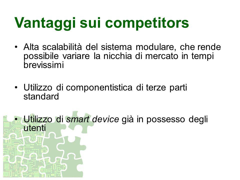 Vantaggi sui competitors Alta scalabilità del sistema modulare, che rende possibile variare la nicchia di mercato in tempi brevissimi Utilizzo di comp