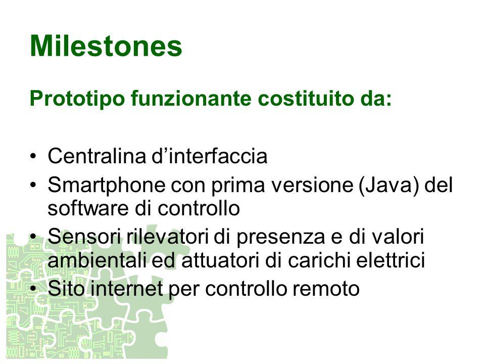 Milestones Prototipo funzionante costituito da: Centralina d'interfaccia Smartphone con prima versione (Java) del software di controllo Sensori rileva
