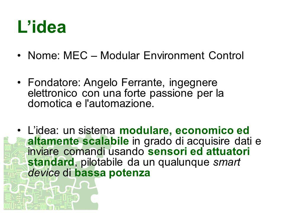 L'idea Nome: MEC – Modular Environment Control Fondatore: Angelo Ferrante, ingegnere elettronico con una forte passione per la domotica e l'automazion